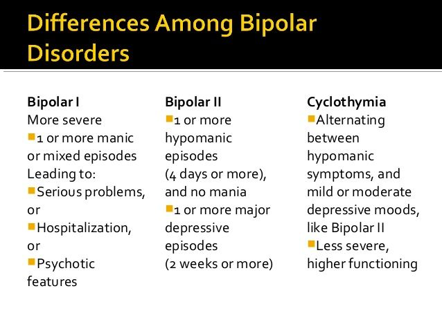 cyclothymic disorder What sets cyclothymic disorder apart from the other types of bipolar disorder is  that symptoms are milder but last for months or even years.