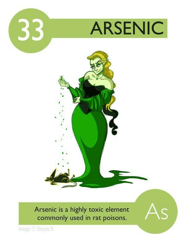 33 Arsenic Periodic Table Pinterest Periodic Table Chemistry