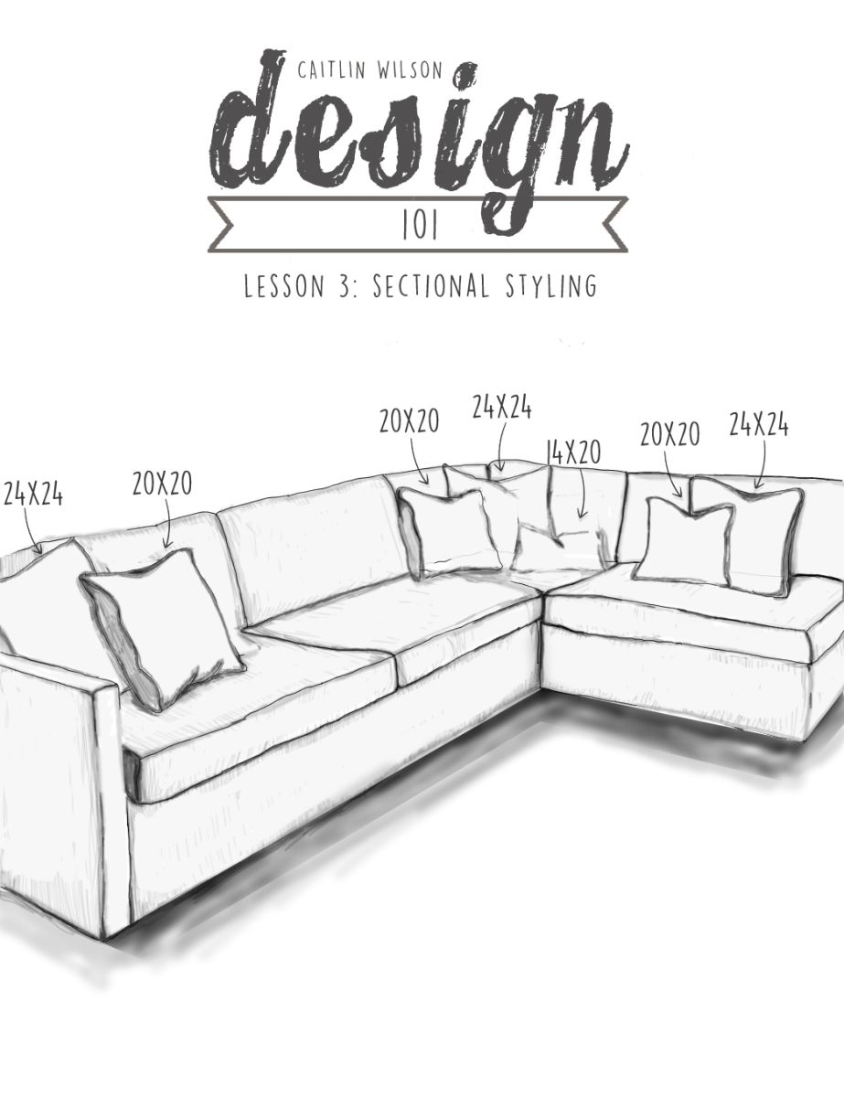 List Of Living Room Furniture. Living room ideas Wednesday Watch List  Caitlin wilson design rooms and Room