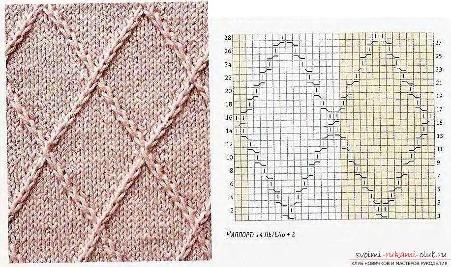 узор ромбы спицами схемы и описание 22 тыс изображений найдено в