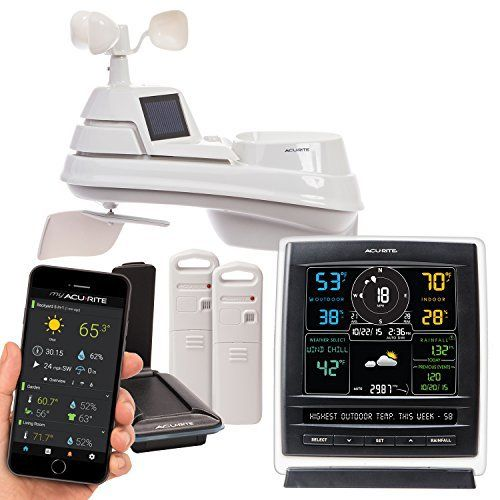 AcuRite 01057RM Color Weather Station Display & 5in1