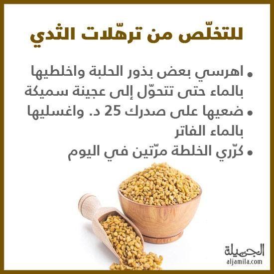 Pin By Mimi On صحة Health Food Food Dog Food Recipes