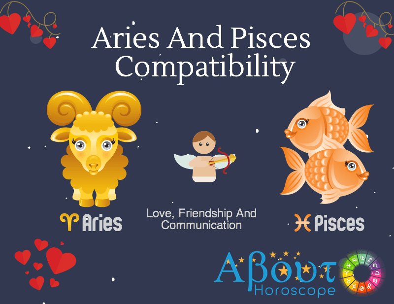 zodiac signs compatibility aries and aries