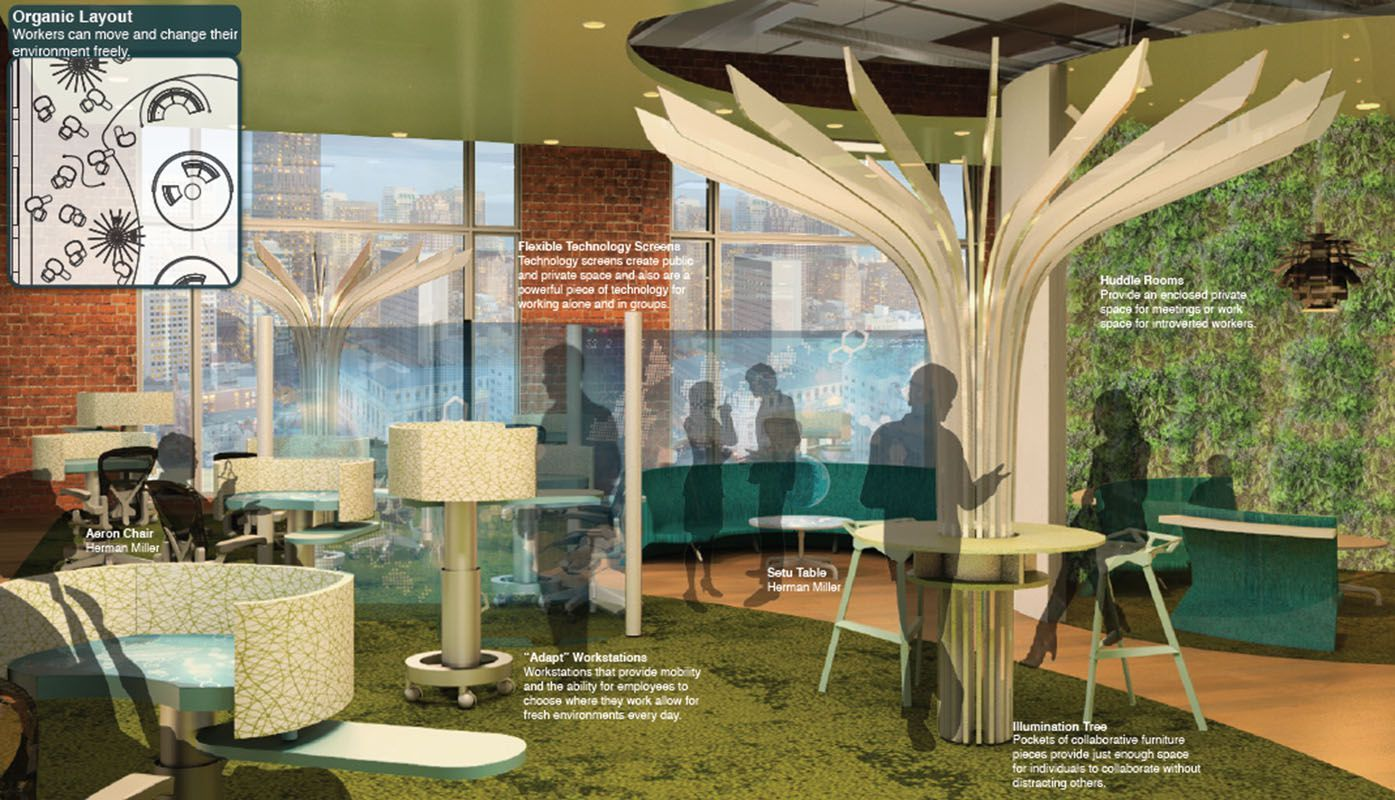Cincinnati School Of Architecture And Interior Design Interior