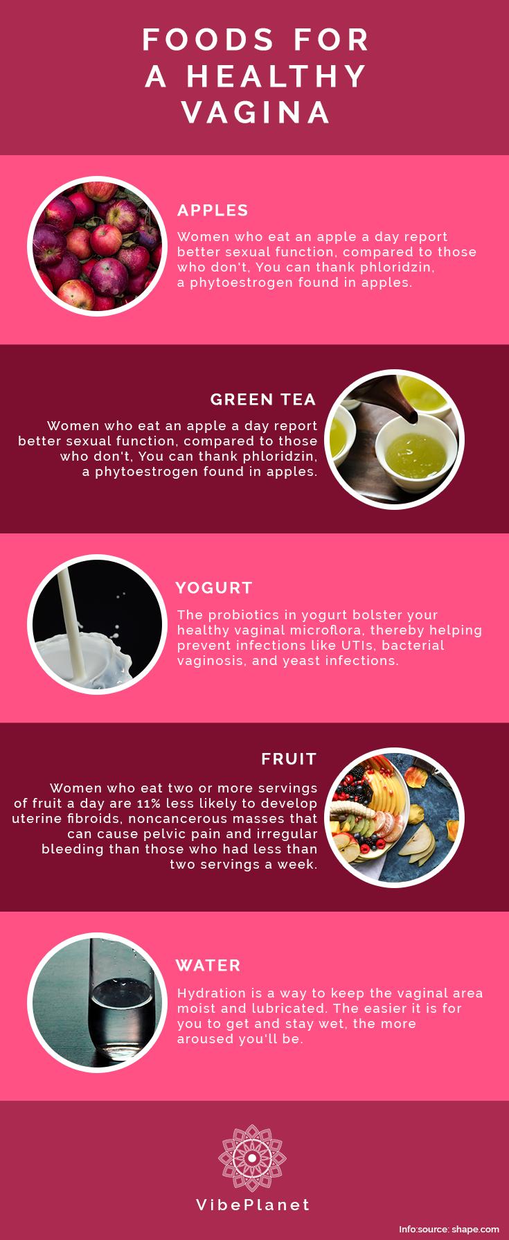 Feminine health diet