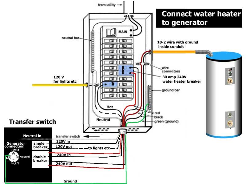 pin by keith borders on electrical wiring transfer switch, wire 240V Heater Thermostat Wiring Diagram how to wire transfer switch waterheatertimer org how
