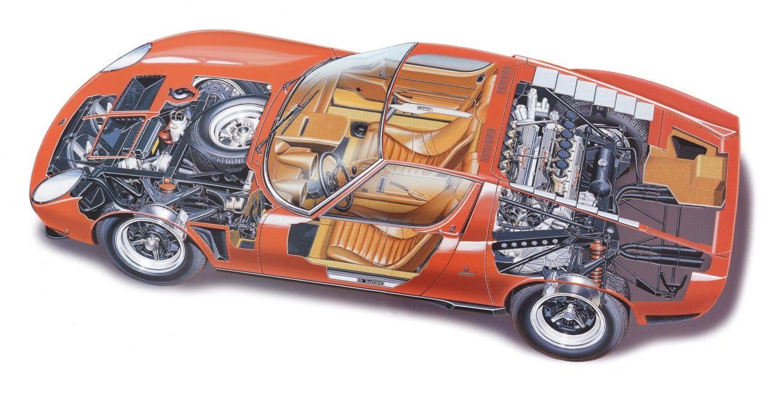ImageShack - Lamborghini Miura by Takashi Jufuku.jpg