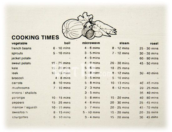 Cooking Guide Apron  Measurement Conversion Chart Cooking