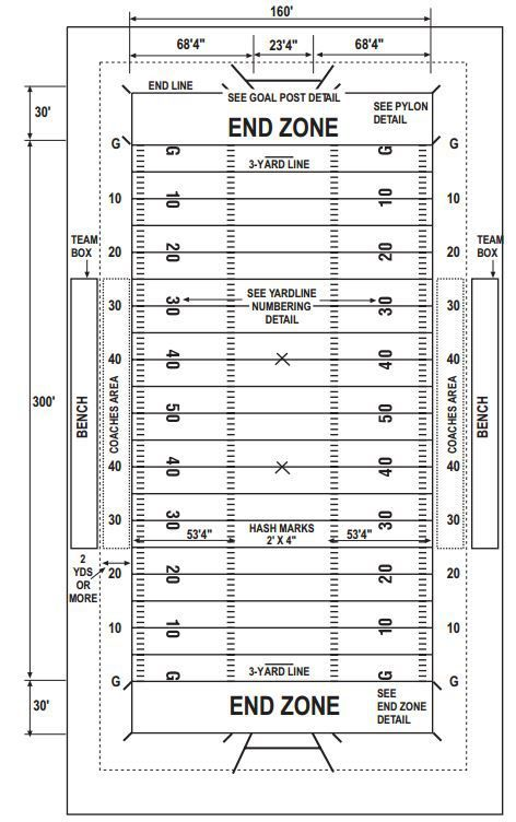 Browse Over This Page To Unveil Very Timely Details Of Field Layout And Dimensions Used In Official Nfl Ncaa And Nfhs F Football Field Football Football Match