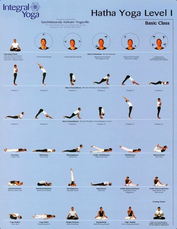 1 Hour Yoga Sequence Hatha Yoga Poses Yoga Asanas Hatha Yoga