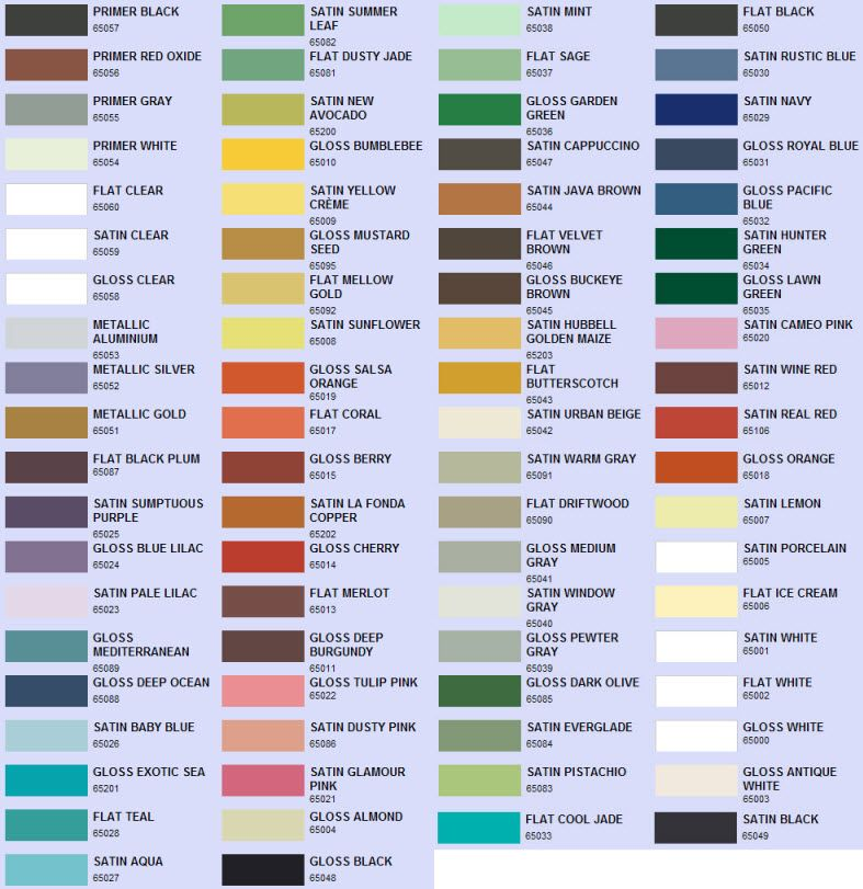 All Of Valspar Spray Paint Colors. Oh The Possibilities!