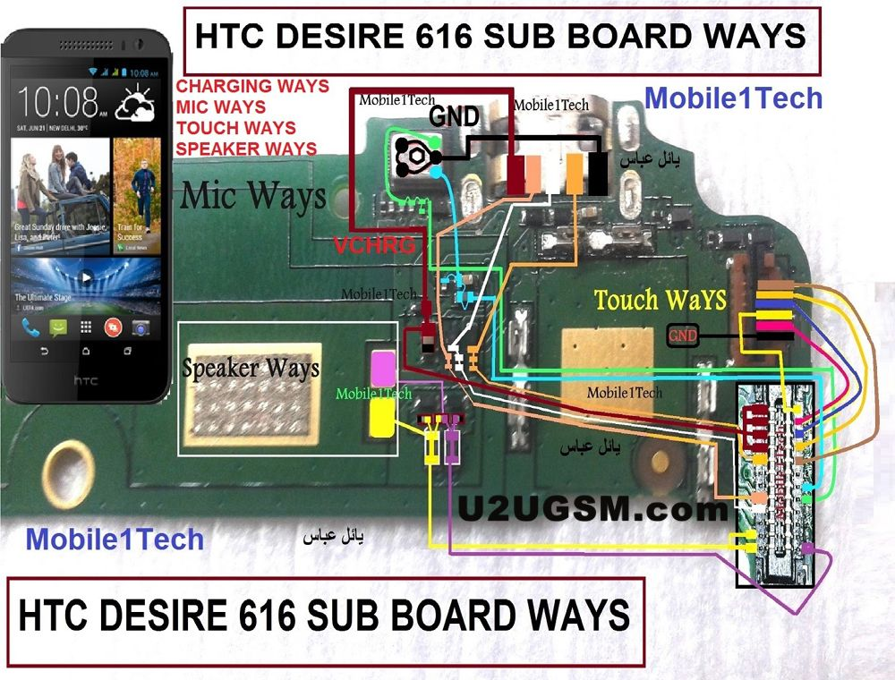 Htc Desire 616 Usb Charging Problem Solution Jumper Ways Htc Htc Desire Problem And Solution