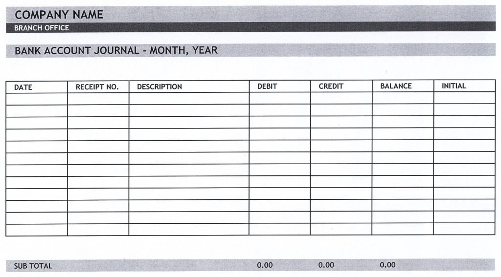 Monthly Expense Report Template General Knowledge