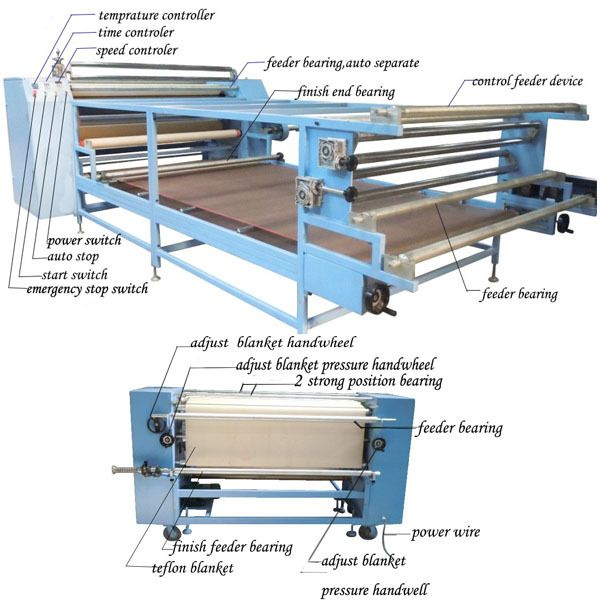Image result for Roller Heat Transfer Machine