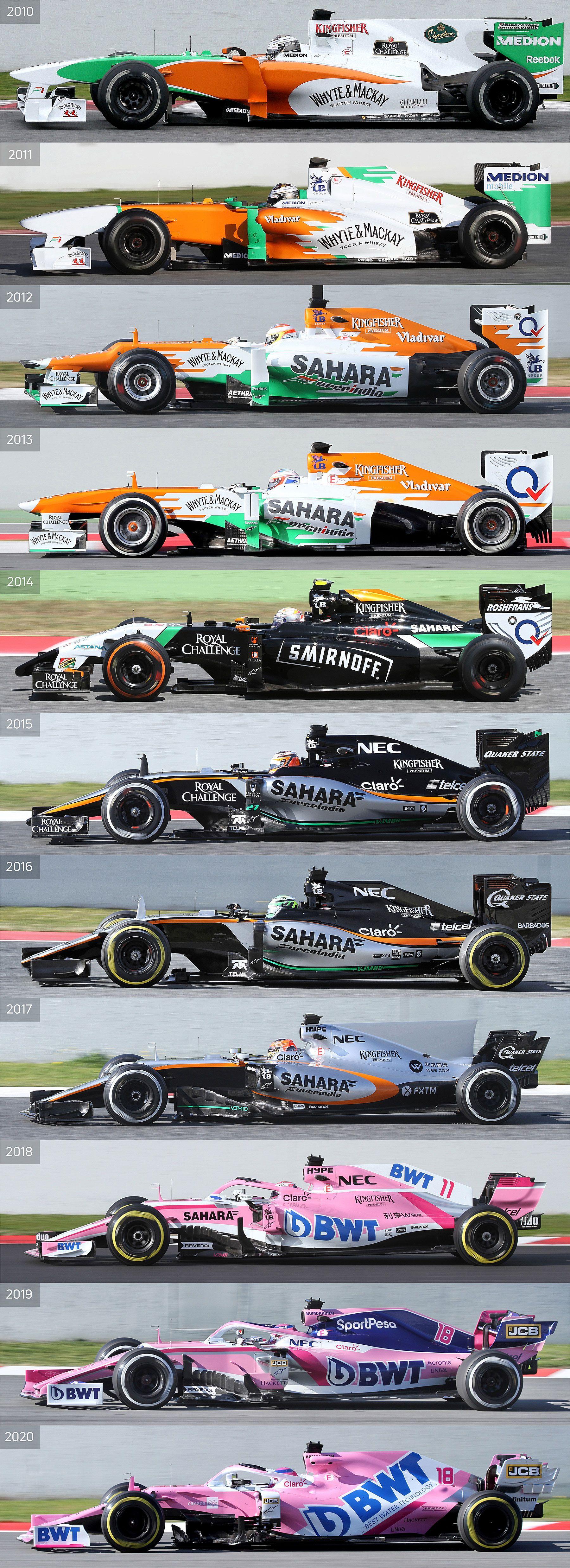 Mclaren 2010 2020 Formula 1 Car Mclaren Formula 1 Formula 1