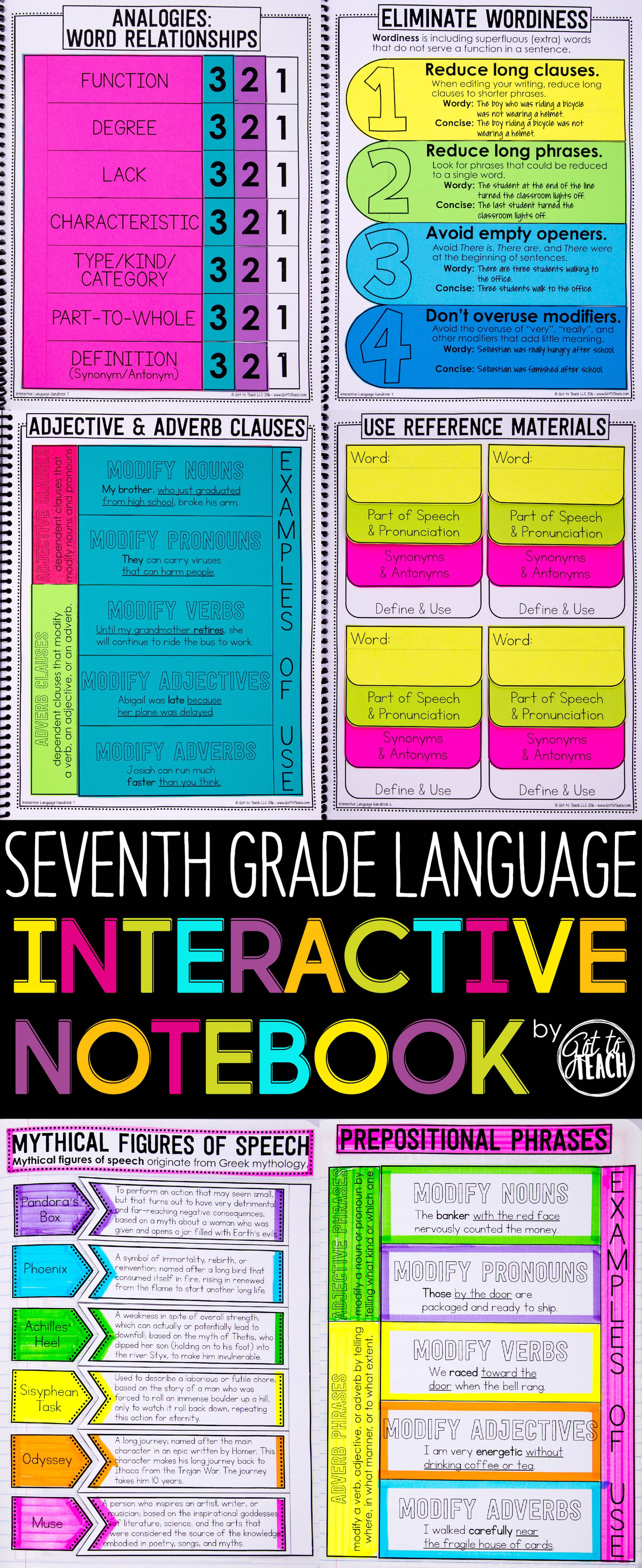 Seventh Grade Language Interactive Notebook Cover All