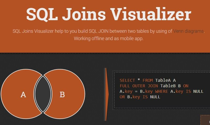Sql Joins Visualizer Data Science Pinterest Data Science