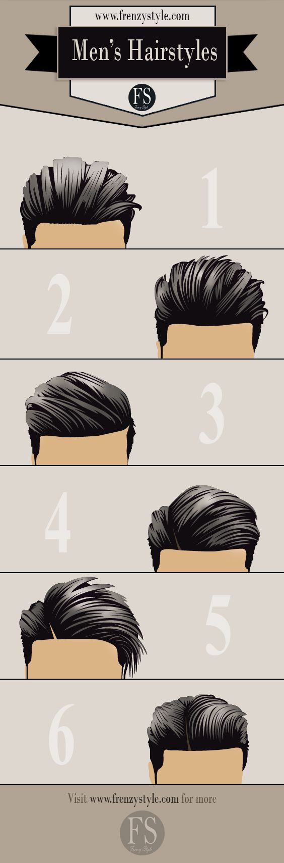 3 Popular Mens Hairstyles and Haircuts from pinterest
