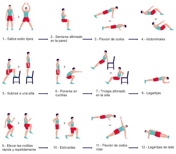 Rutinas de entrenamiento para bajar de peso en casa