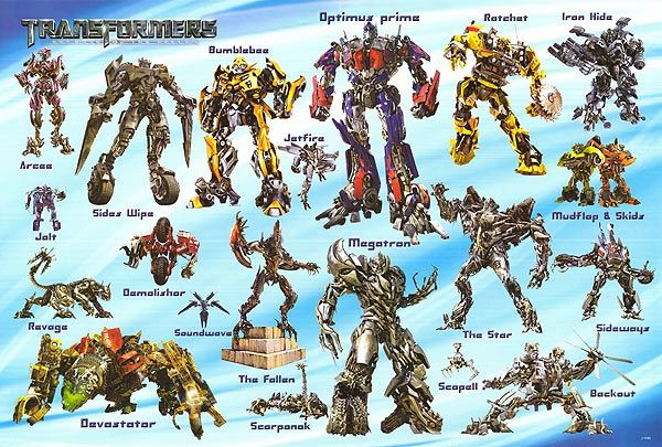 Transformers characters names transformers poster for What was the name of that movie
