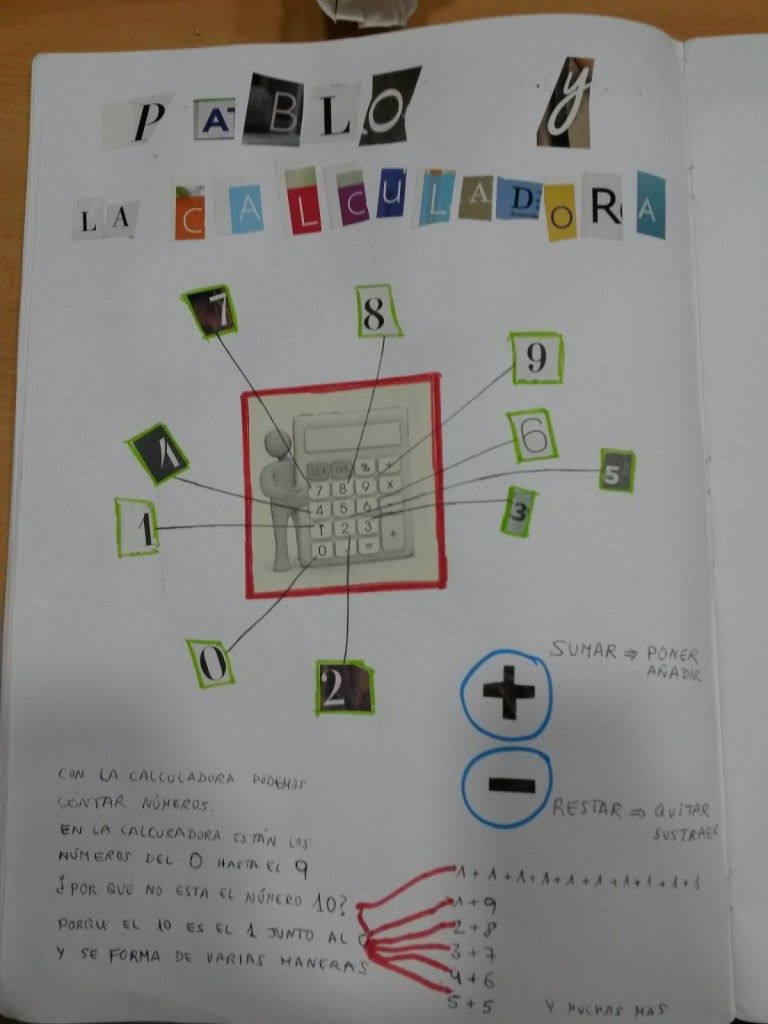 Libro Viajero Los Números 12 Libro De Los Numeros Proyectos Actividades De Arte Para Niños