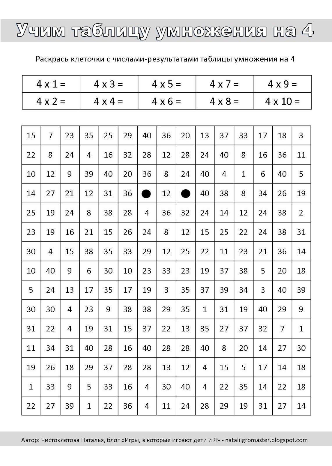 новые раскраски учим таблицу умножения распечатай и играй