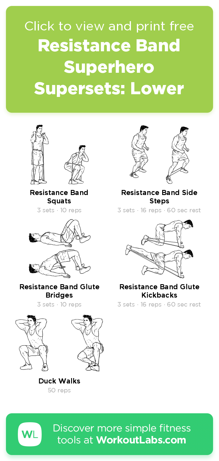 Resistance Bands Workout Routine Pdf Low Onvacations Wallpaper Image Band Workout Workout Chart Resistance Band Workout