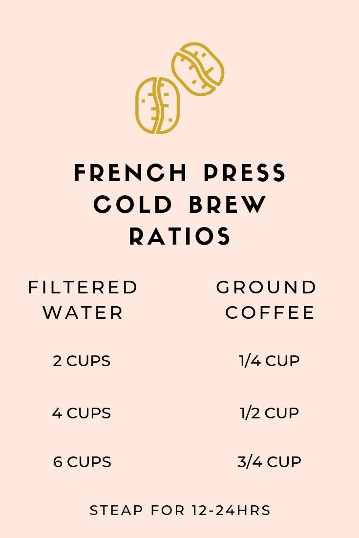 Pin On Coffee Coffee Coffee