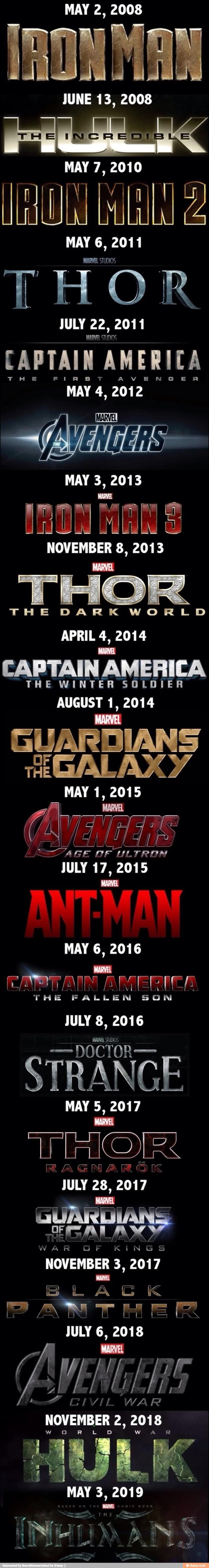 Marvel Cinematic Universe Release Dates