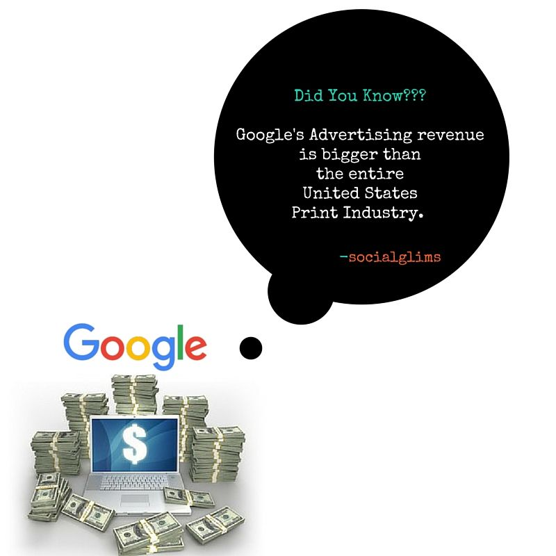 It's time for your business to go online. #business #revenue #google #facts #digitalmarketing #socialmedia #socialglims #mydubai #dubai #expo2020 #socialmediamarketing #socialmediaFacts #smartpeople #socialsmart #digitalMarketing #Onlinemarketing #finance #money #advertising