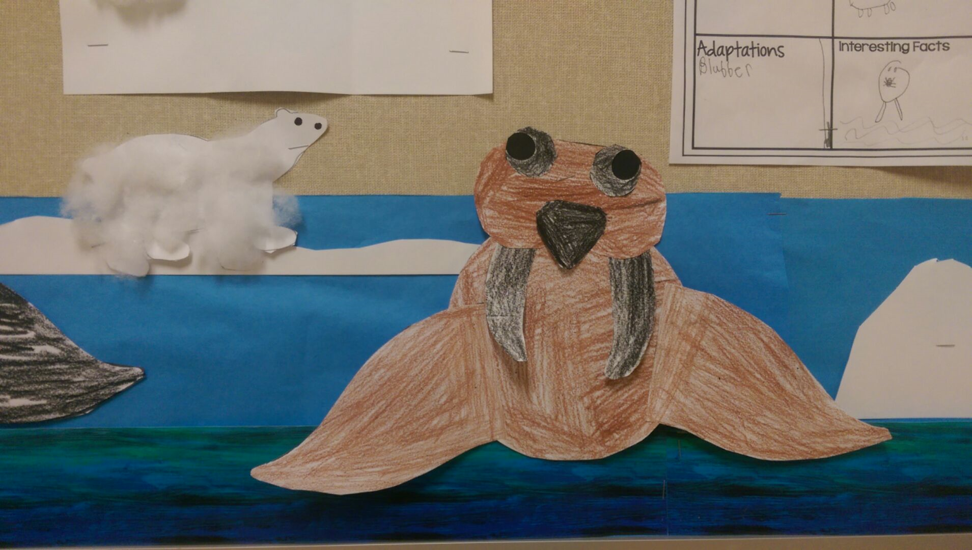 Arctic Theme: Hands on Activities to complete lessons on Walrus and Polar Bears #specialeducation #ale #elementary