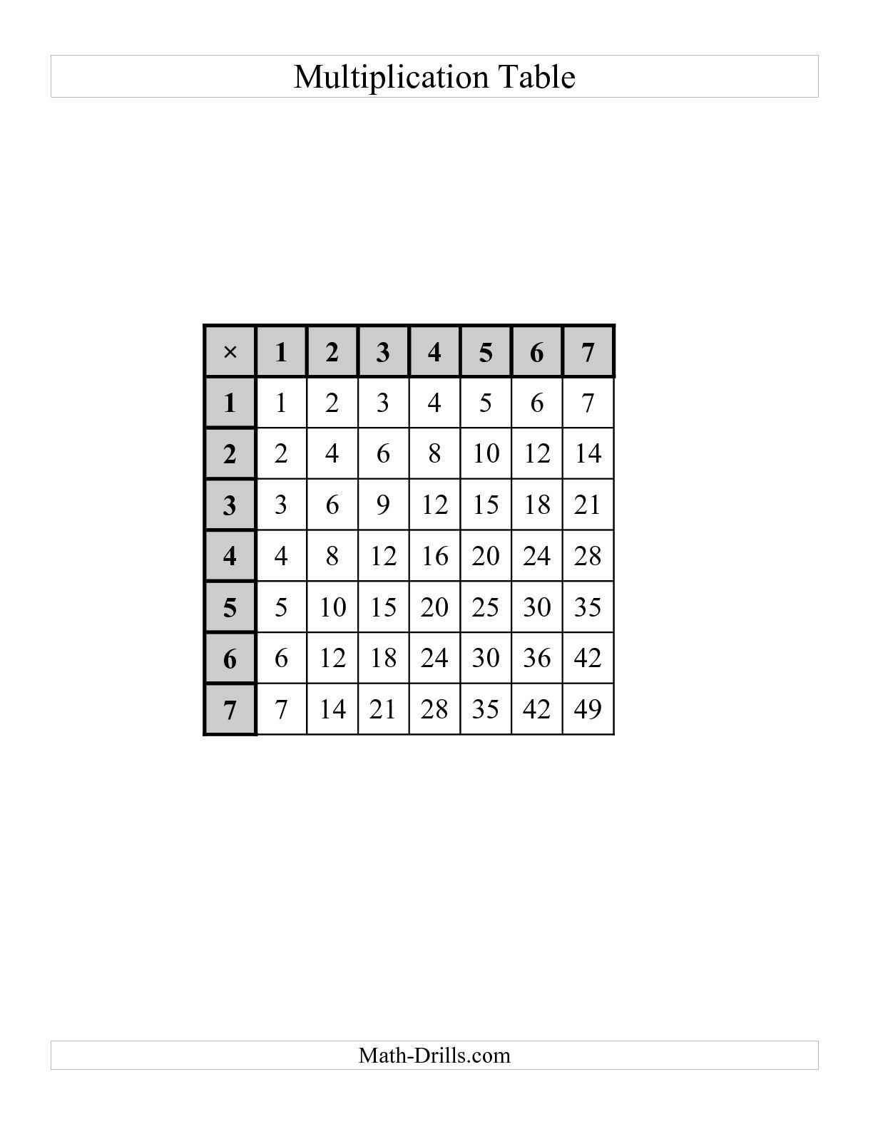 The Multiplication Tables To 49 One Per Page A Math