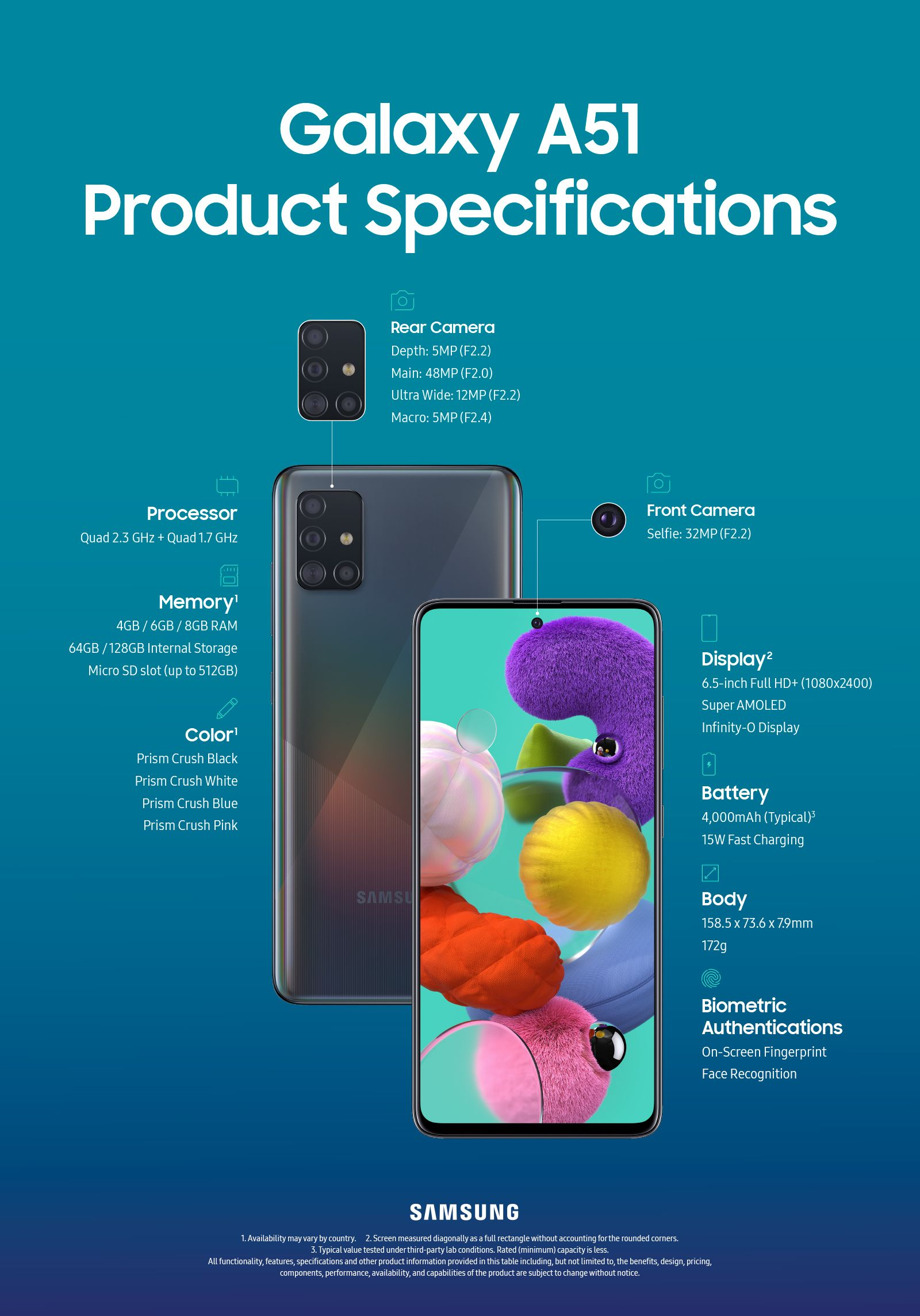 Samsung Launching New A Series Mobile In 2020 Galaxy A51 Samsung Latest Mobile Galaxy Android Tutorials
