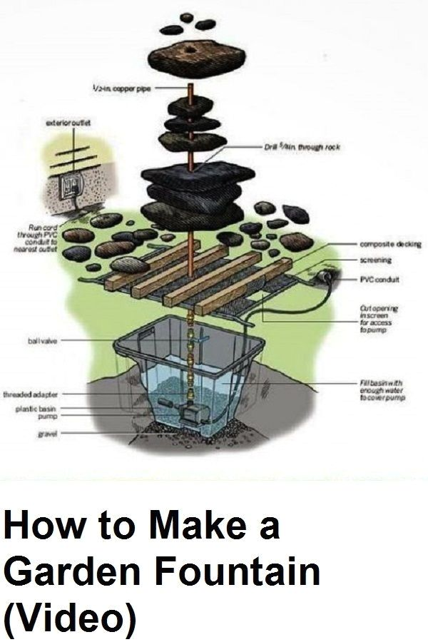 Garden Good Water Water Fountains And Barrier Fountains 400 x 300