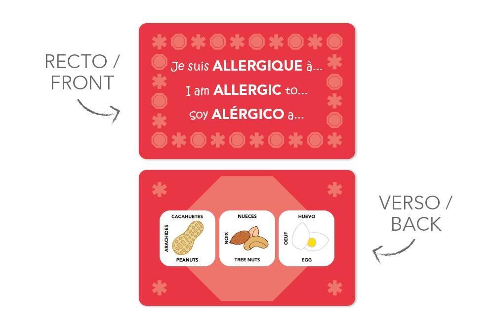 Carte D Allergie Un Nouvel Outil Pour Les Personnes Souffrant D Allergies Alimentaires Peanut Tree Allergies Cards