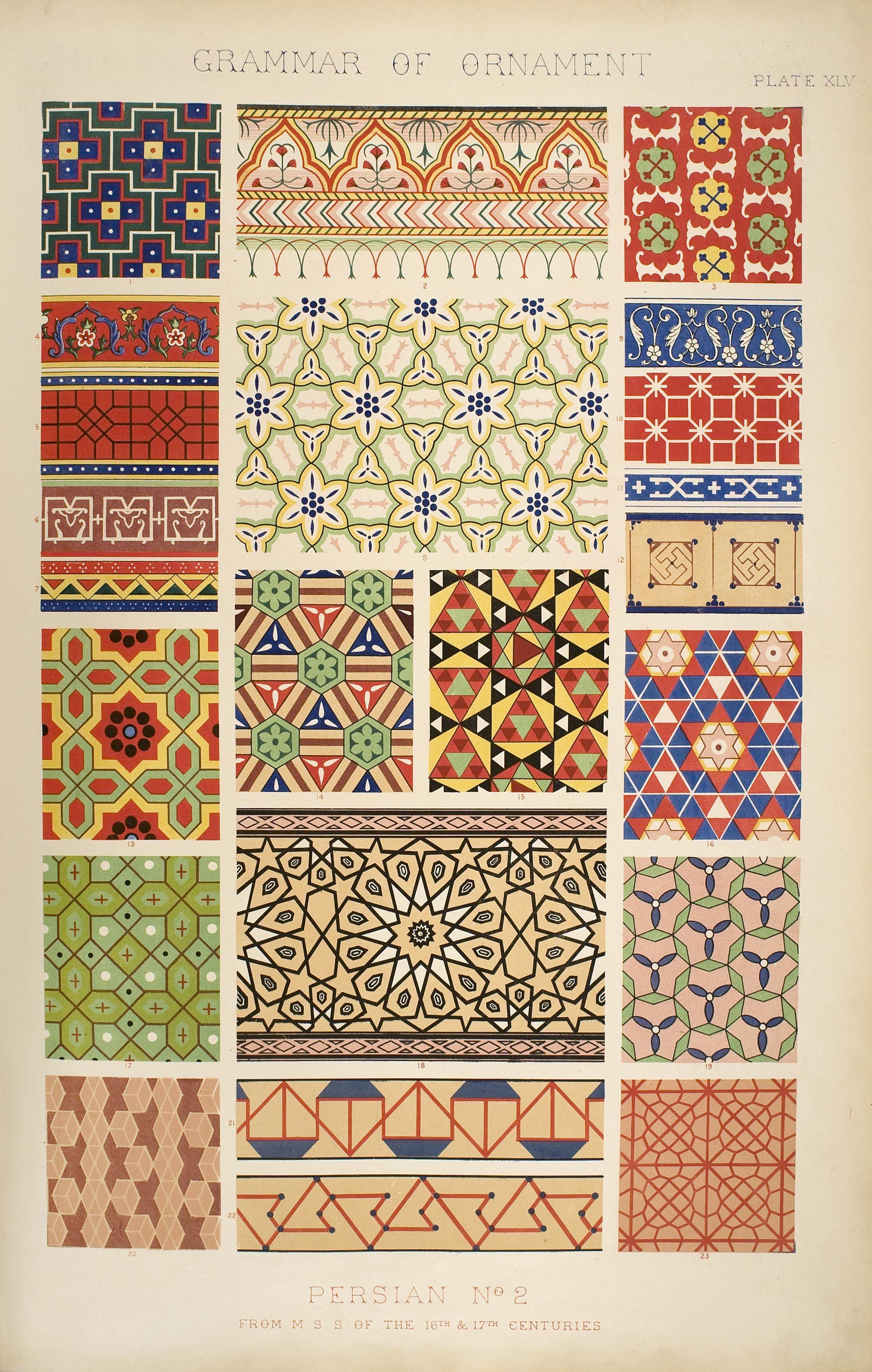 Preposition In Learn In Marathi All Complate: Owen Jones - Grammar Of Ornament - Persian