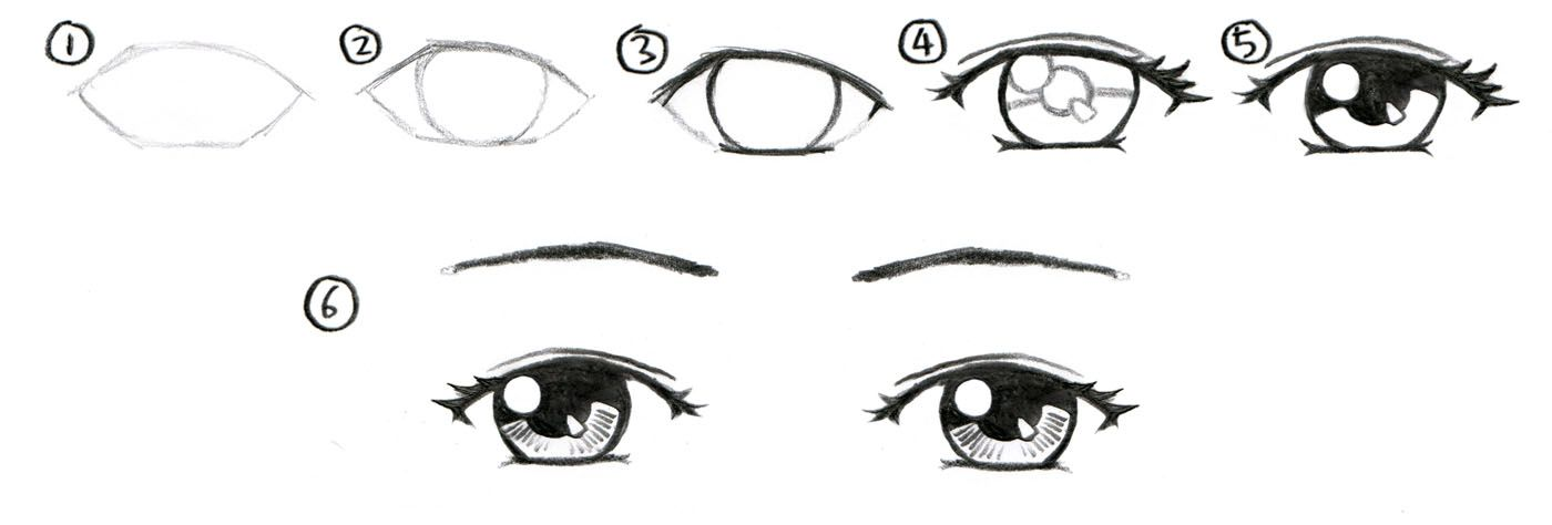 Elementary advices how to draw pretty eyes step by step
