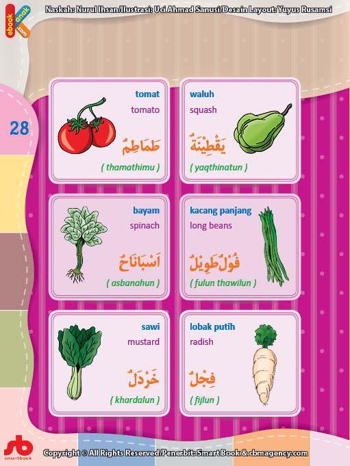 Nama Nama Sayuran Dalam Bahasa Inggris : sayuran, dalam, bahasa, inggris, Kamus, Bergambar, Muslim:, Nama-Nama, Sayuran, (Bahasa, Indonesia-Inggris-Arab), Bahasa,, Belajar,, Permainan, Huruf