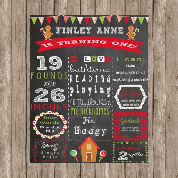 Gingerbread Birthday Printable Chalkboard Sign - Gingerbead Party - Gingerbread Girl - Gingerbread Boy - Gingerbread House - DIY Printable