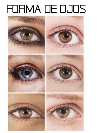 Diferentes formas de ojos moda lista blog moda y - Maneras de maquillarse ...