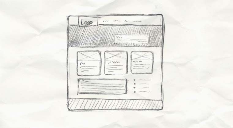 responsive process outline  big picture
