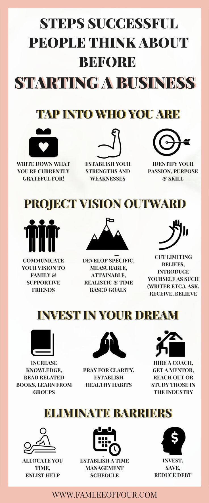THE NO FAIL STEPS TO CREATE A SUCCESSFUL CAREER OR