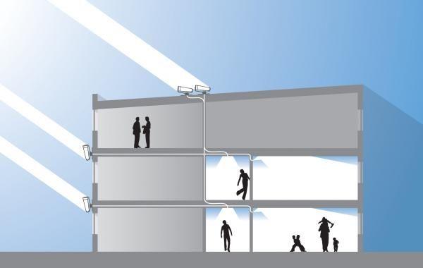 Parans Solar Lighting System Inspiration