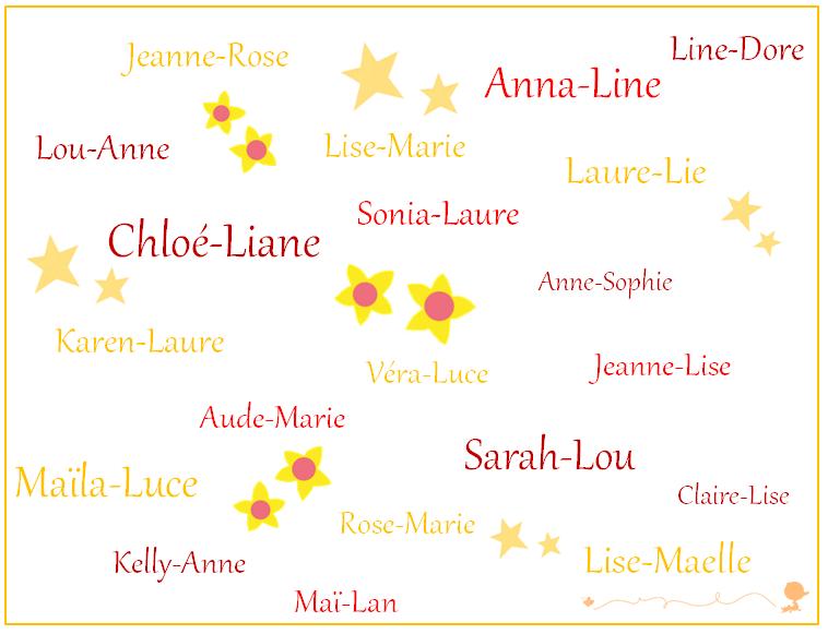 Les prénoms en Suisse