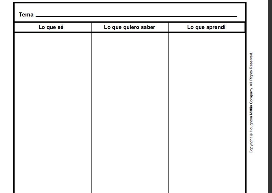 Kwl Chart Template Printables  Teaching Espaol How To Create A
