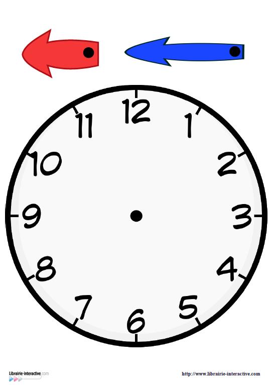 Horloge Blank Clock Blank Clock Faces Clock