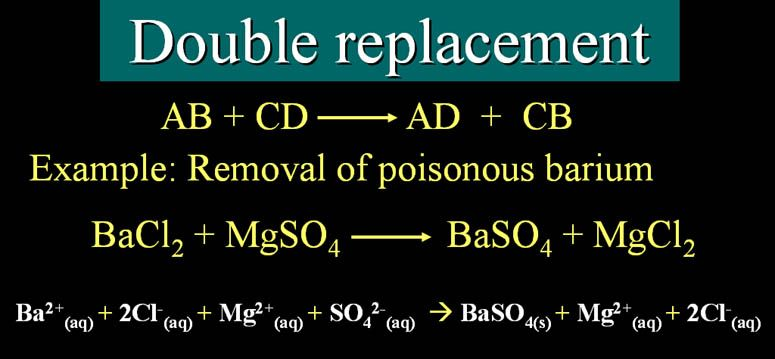 Double Replacement Reaction Occurs When Two Ionic Compounds Or