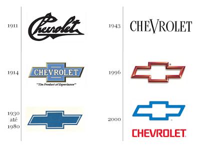 Chevrolet Novo Logo Carros Chevrolet Logomarca Corvette