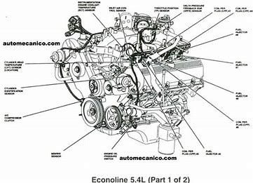 Image result for Ford F-150 5.4L Engine Diagram (With