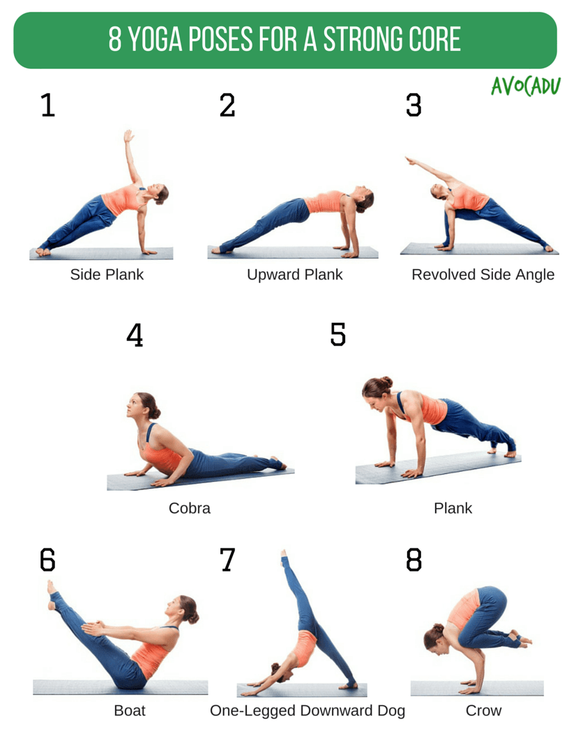 The 36 Yoga Poses for Abs and a Strong Core  Avocadu  Yoga poses